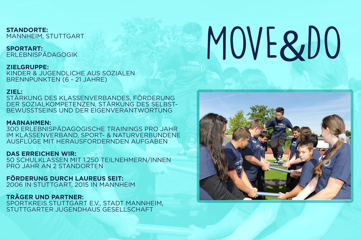 Laureus soziales Sportprojekt Stuttgart, Mannheim - move&do